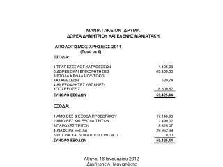 Οικονομικά Στοιχεία 2011