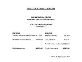 Οικονομικά Στοιχεία 2008